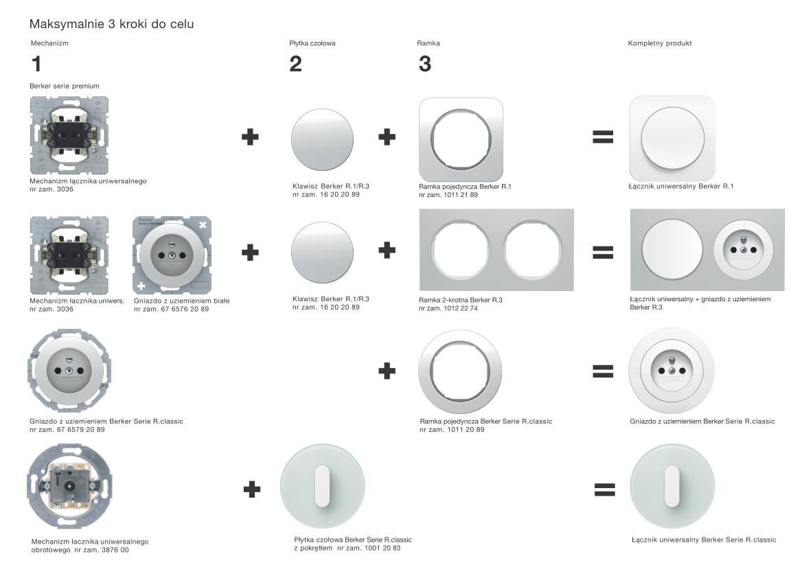 generacja r internetowy sklep elektryczny. Black Bedroom Furniture Sets. Home Design Ideas